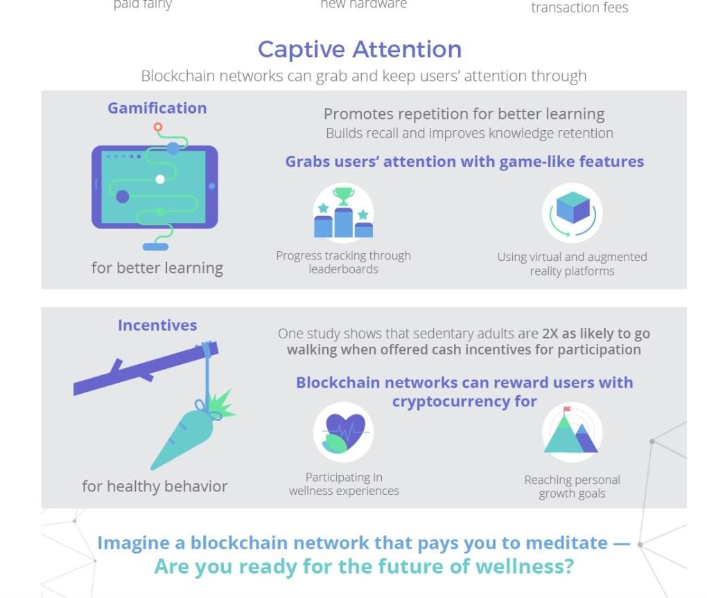 HighVibe Blockchain
