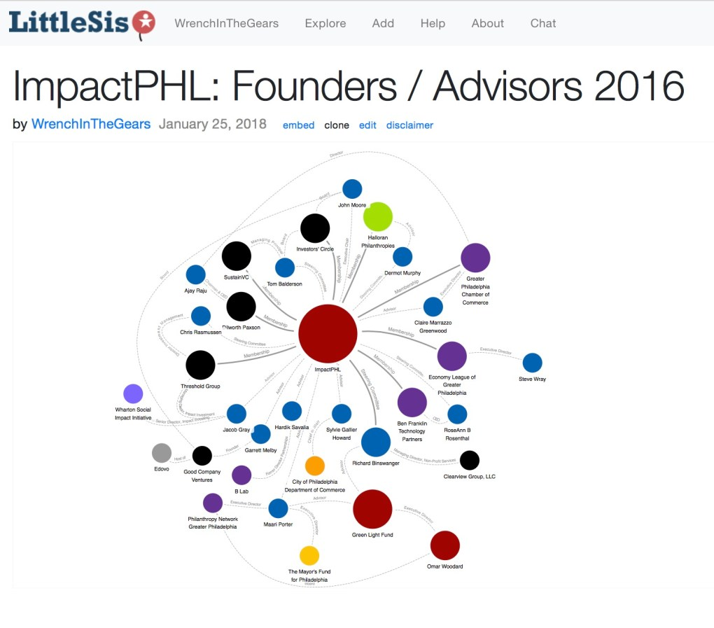 ImpactPHL Advisors Partners