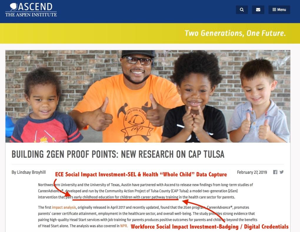 2Gen Aspen Institute CAP Tulsa