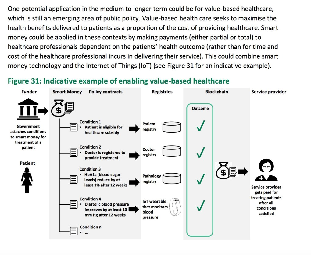 Value Based Healthcare Smart Money