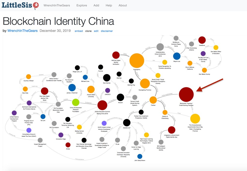 China Blockchain ID