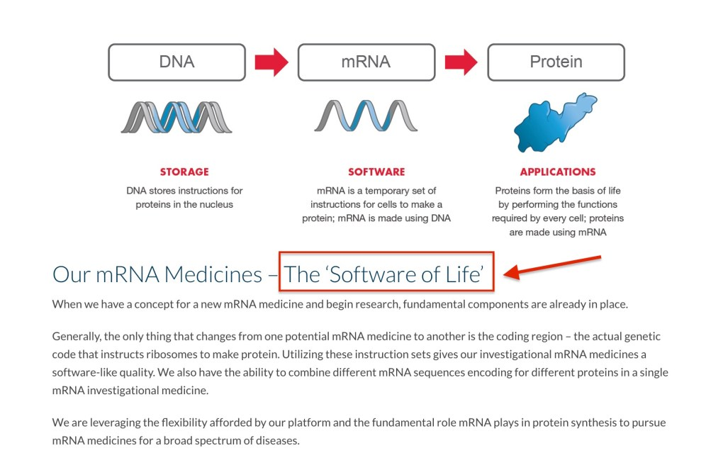 mRNA Software Of Life Moderna