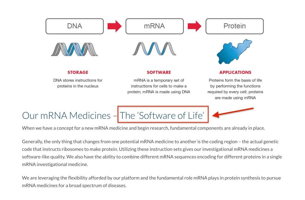 mRNA Software Of Life Moderna