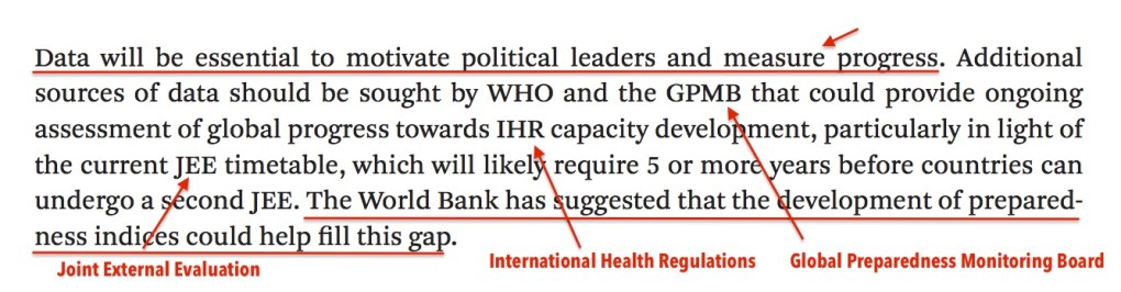Preparedness Indices World Bank