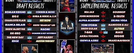The Don Tony Show 10/02/21: WWE SmackDown, Draft 2021 + Supplemental Review; Crown Jewel Updates, Aliyah / Liv Morgan + More
