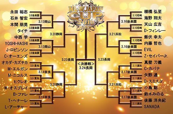 平成最後の新日本プロレスNEW JAPAN CUP注目は内藤哲也か飯伏幸太のどちらかが1回戦で消える。