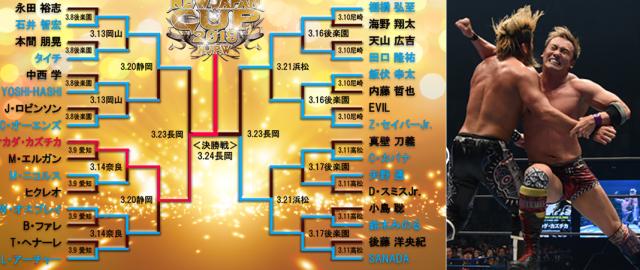 新日本プロレス NEW JAPAN CUP 2019