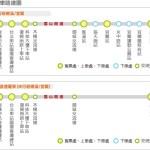 國道客運回台北