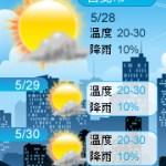 【部落格小玩意】城市風三日預報