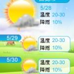 【部落格小玩意】自然風天氣預報兩款