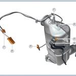 (Tech info)BMWクリーンディーゼルDPFの洗浄