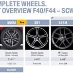 (2020年最新版)BMW純正ホイールリストー夏