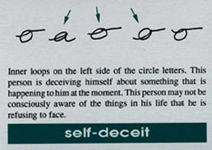 Graphology Basics: What your Handwriting Reveals
