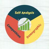 digital-marketing-strategy-steps