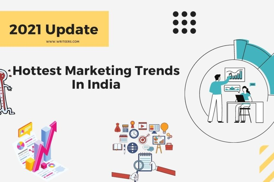Marketing-Trends-In-India-2021