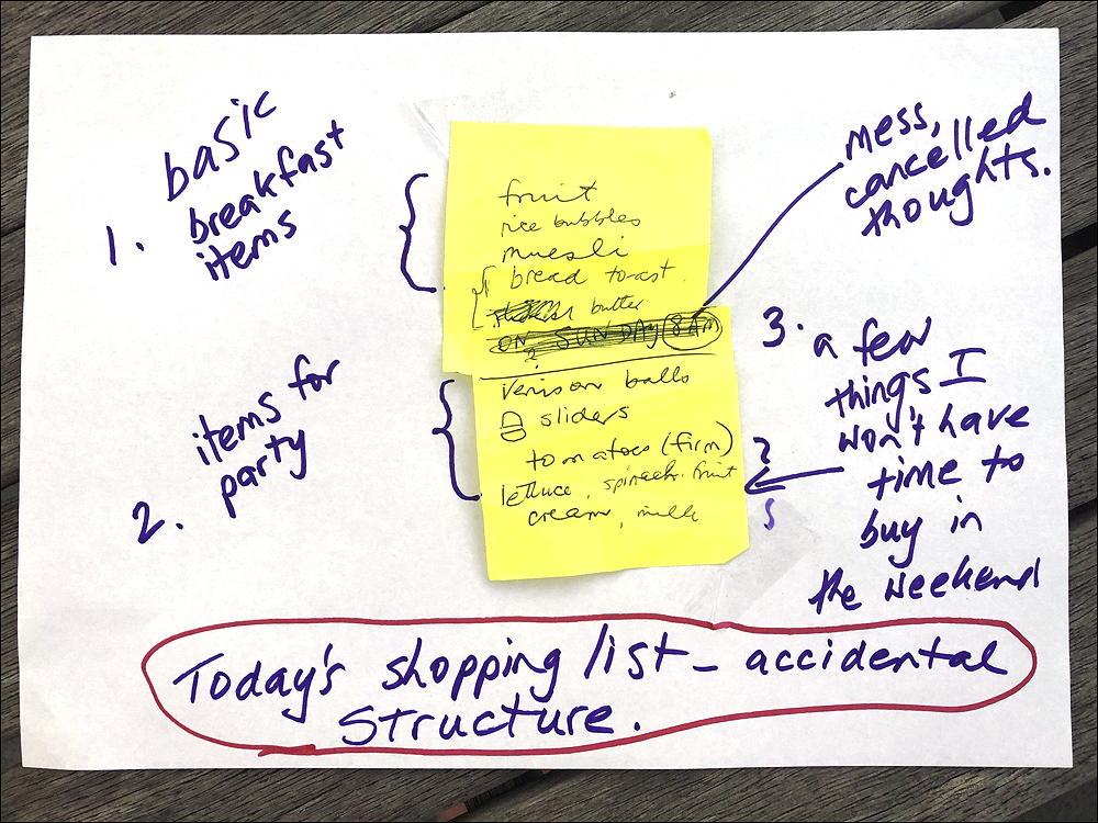 shop-list-structure