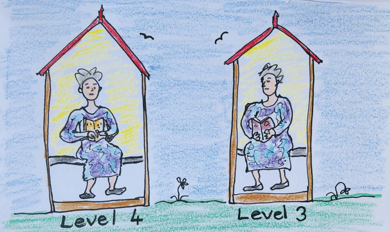 Drawing of two identical women in little houses, reading a book. One is Alert Level 4, one Level 3.