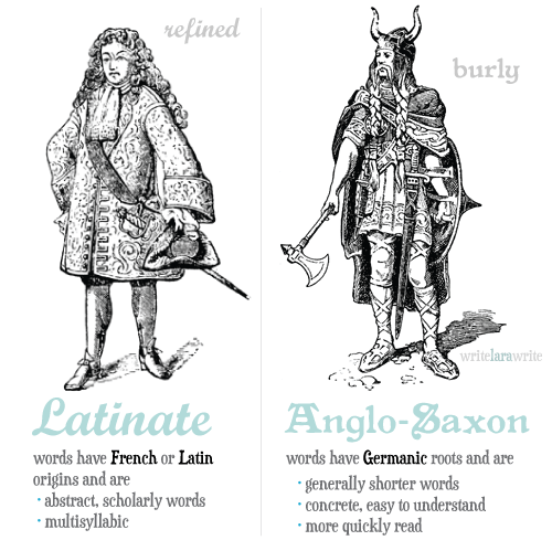Diction: Latinate versus Anglo-Saxon