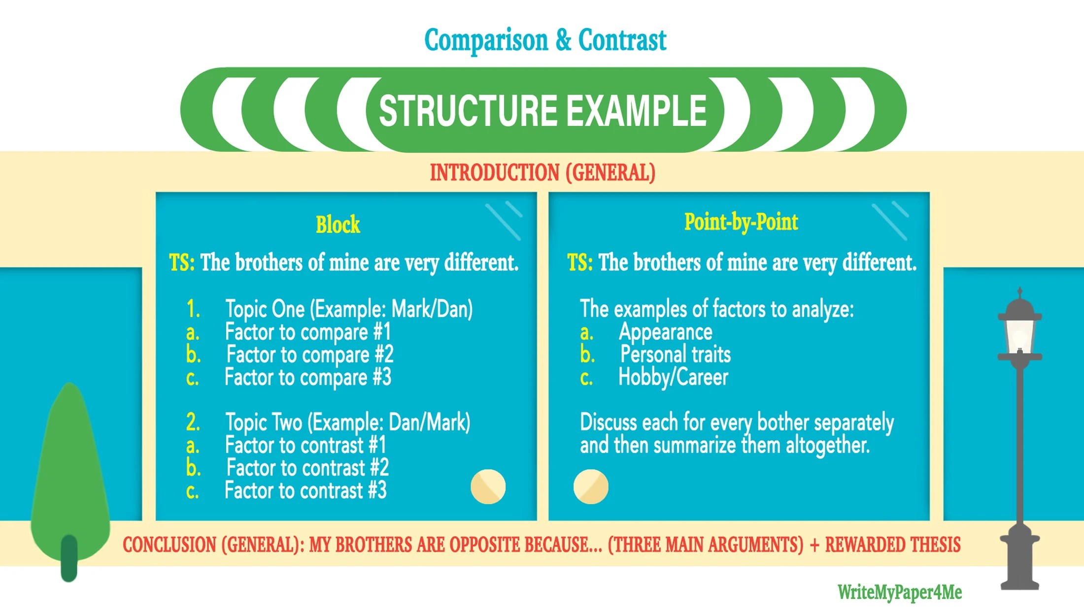 100 Compare And Contrast Essay Topics Choose The Best For You