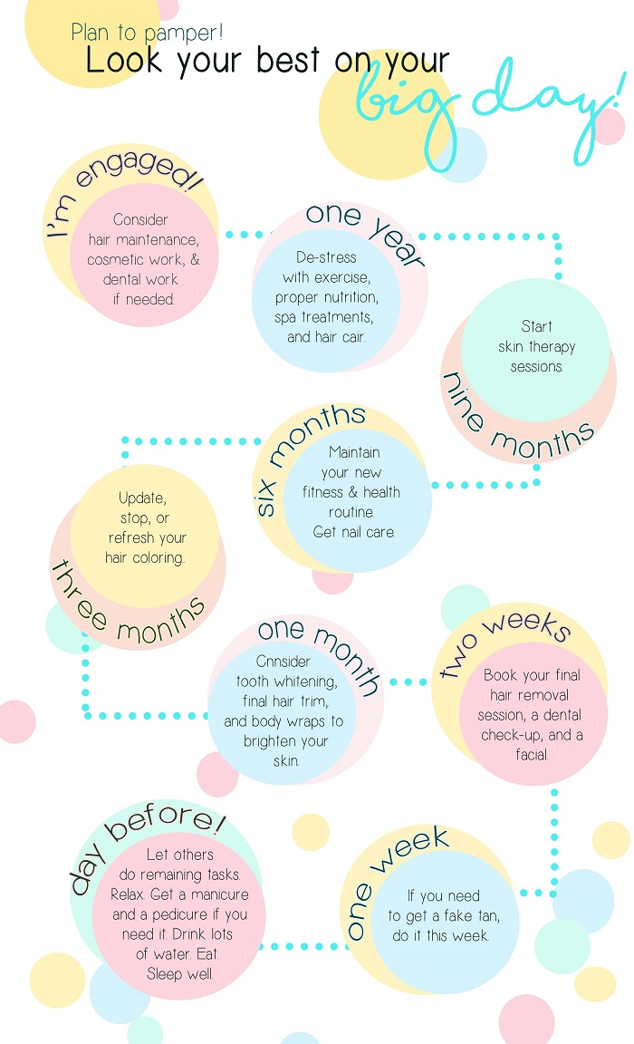 How to get ready for your big day - wedding planning timeline