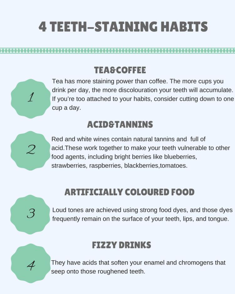 4 TEETH-STAINING HABITS