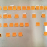 "Outlining – Method 3: The Wall of Sticky Notes (aka ""The Board"")"