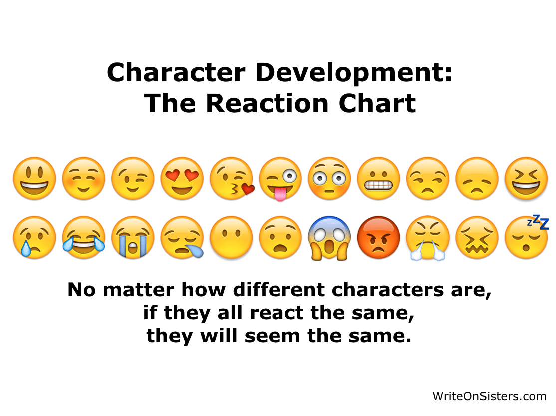 character development This makes everyone believe not only that anyone can be a parent, but also that everyone ought to do it, even those who seem by character or.
