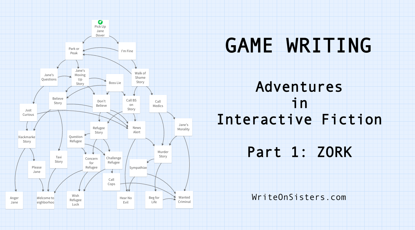 Adult interactive fiction game