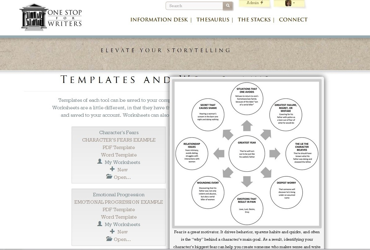 Inside One Stop For Writers Unique Templates Amp Worksheets Writers Helping Writers