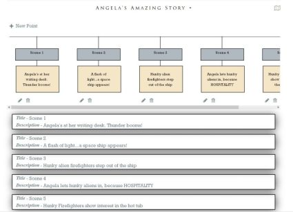 alien-story_one-stop-for-writers-timeline-example