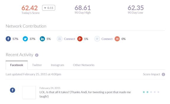 Klout Networks
