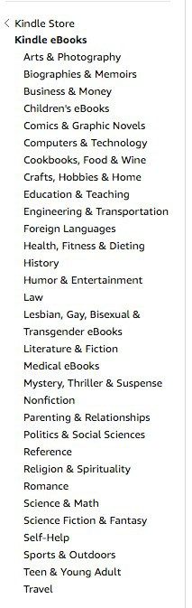Amazon Categories list