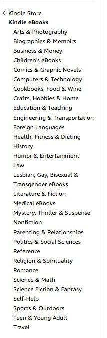 Amazon Categories list