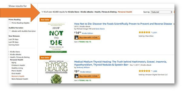 Amazon Women's Health Category (40,000 results)