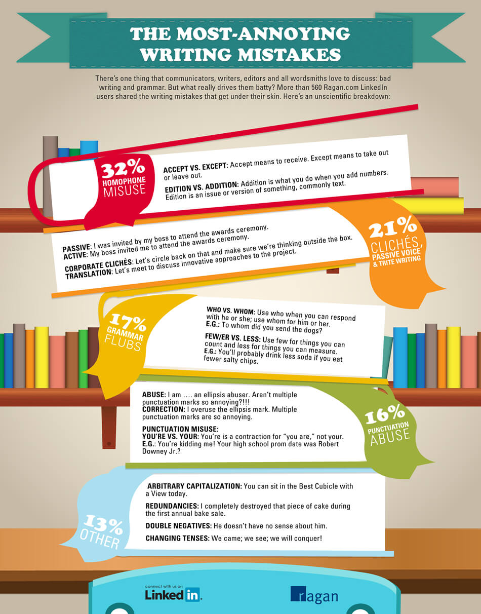 infographic listing the most annoying writing mistakes