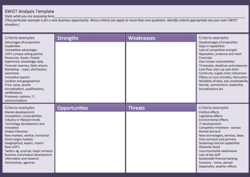 small resolution of how to use a swot analysis in your business writing