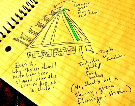 task pyramid