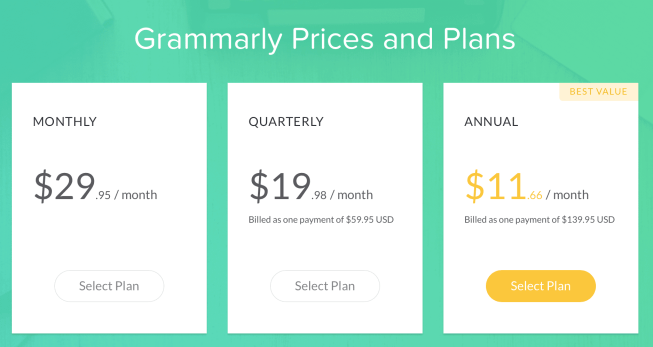 Grammarly Prices and Plans