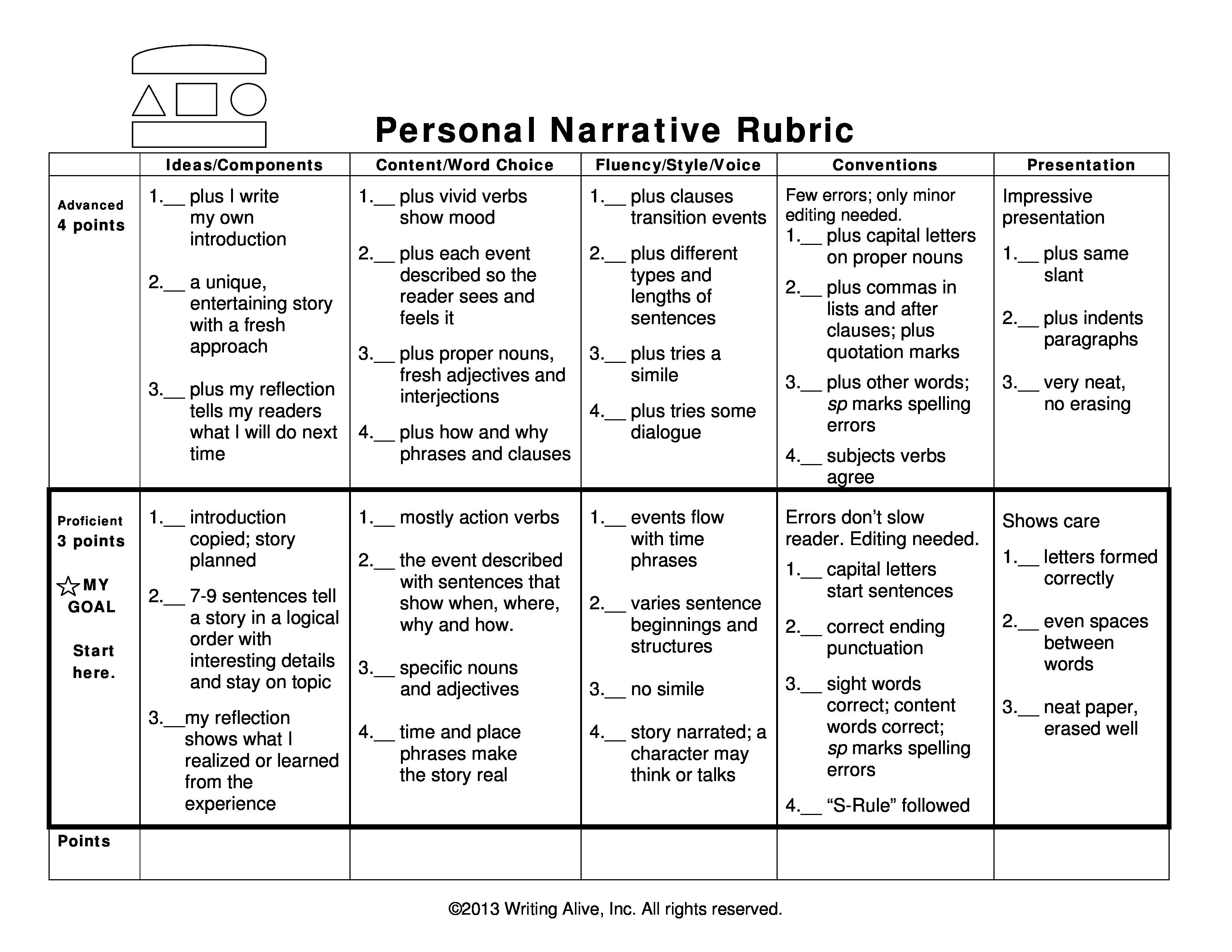 Narrative Essay Topics 9th Grade