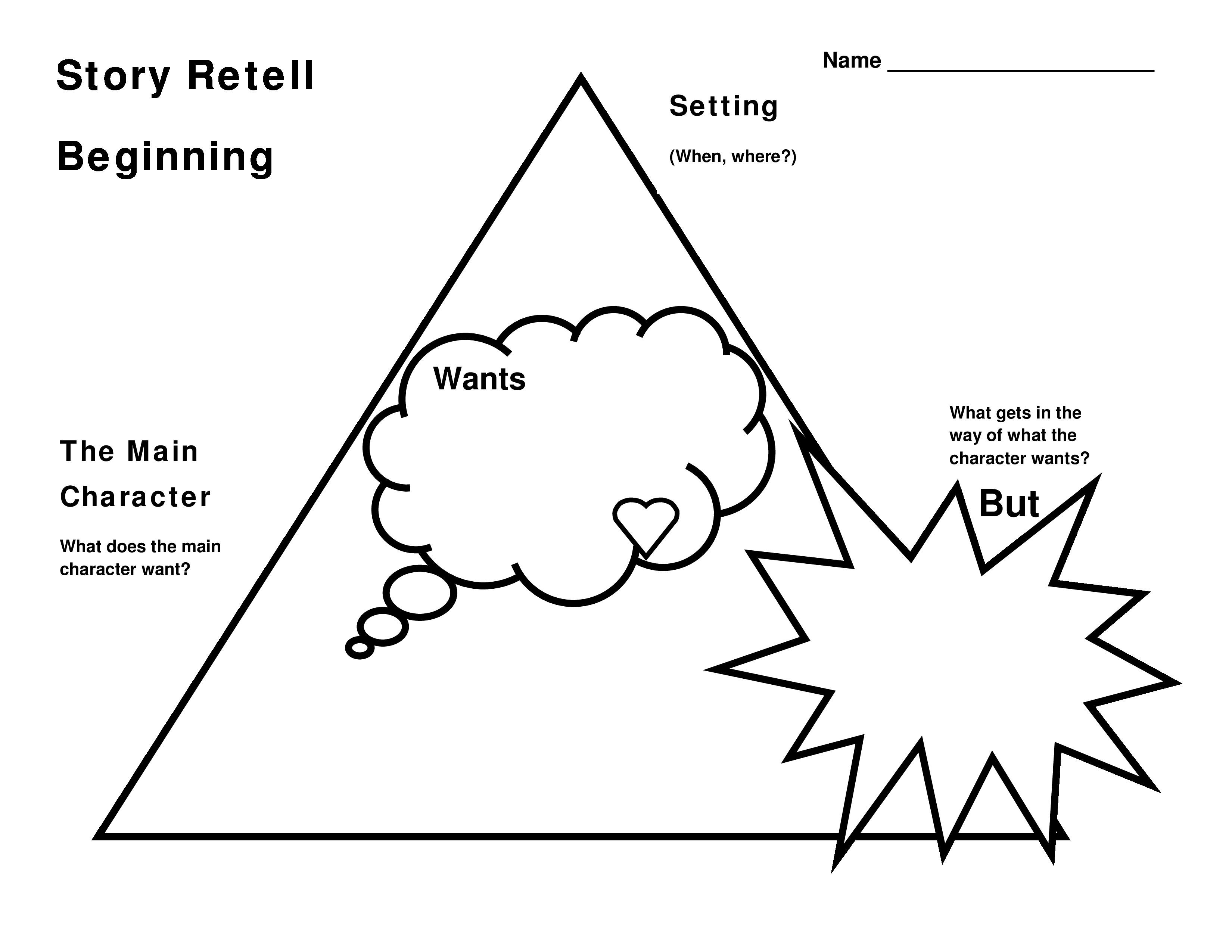 Planner Story Retell Beginning