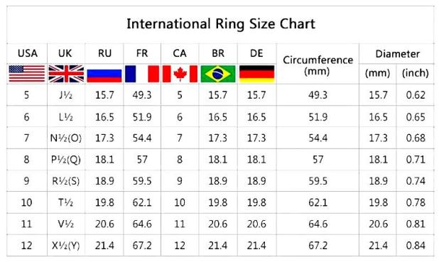 Mens Ring Sizes In Letters Visorgede
