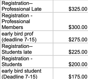 IWCA 2020 Conference Registration Rates