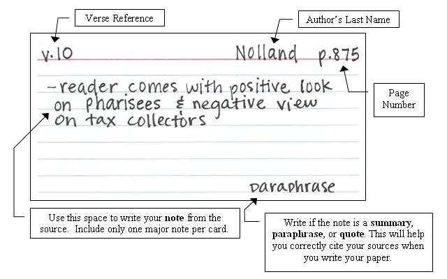 Using Notecards To Simplify Research – WRITING CENTER UNDERGROUND
