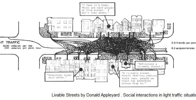 Donald Appleyard on Creating Livable Streets
