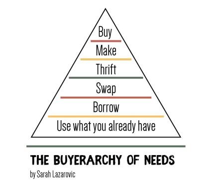 Buyerarchy of needs_low-waste offbeat wedding