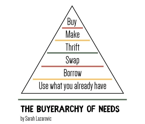 buyerarchy-of-needs-03.jpg