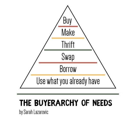 Buyerarchy of needs_low-waste offbeat wedding