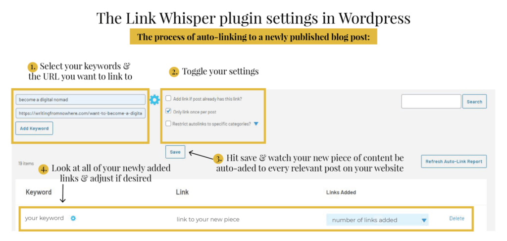 graph showing how link whisper works