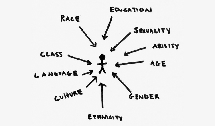 Intersectionality And Characterization