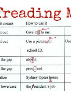 Proofreading marks and how to use them also grammar tutorial rh writingwithsharonwatson